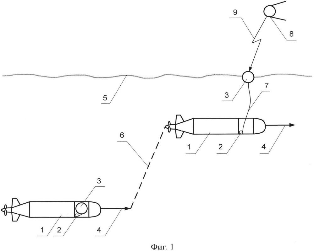 Мобильный гидроакустический буй-маяк и способ навигационного оборудования морского района