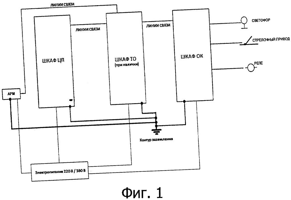 Микропроцессорная система централизации мпц-эл