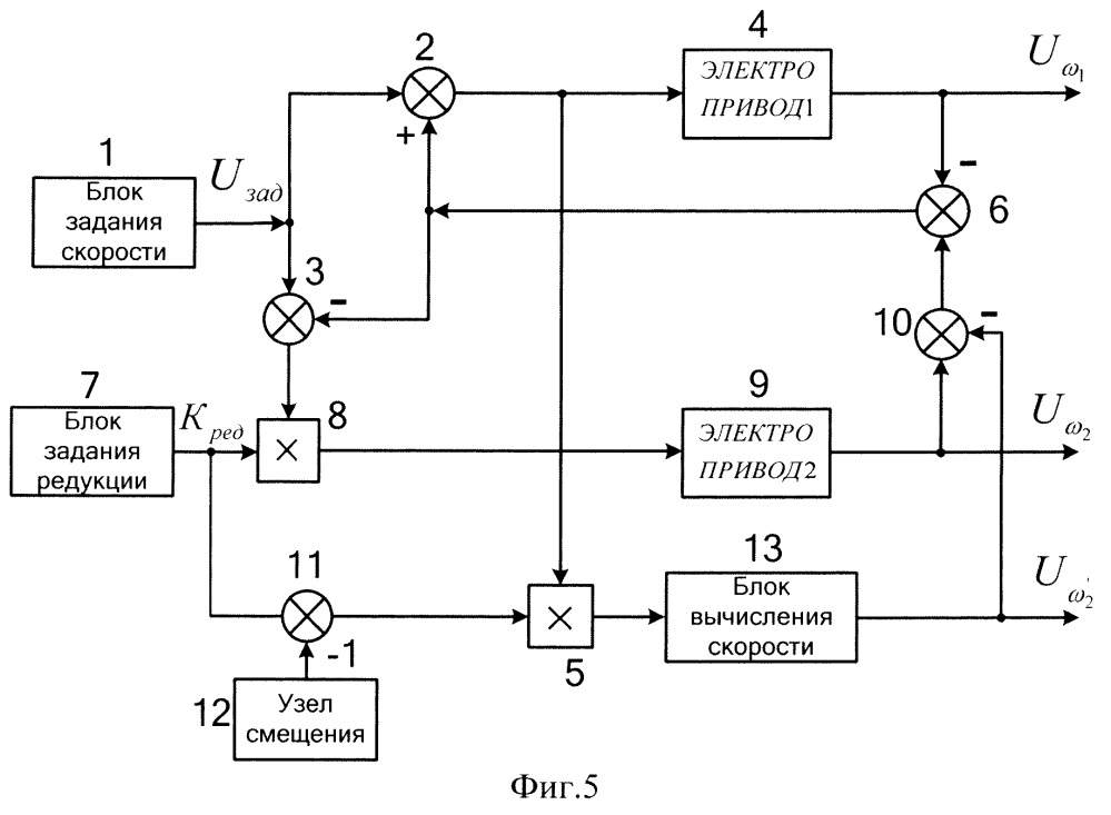 Устройство согласованного управления электроприводами с электронной редукцией