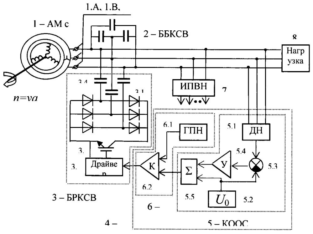 Стабилизированный по напряжению генератор на основе асинхронной машины с короткозамкнутой роторной обмоткой