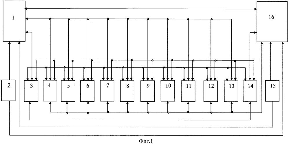 Системный интерфейс программируемого логического контроллера