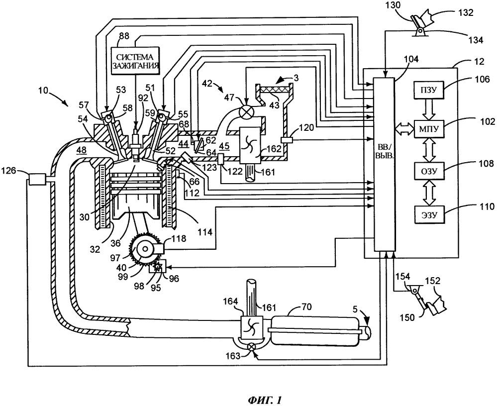 Способ диагностики (варианты) и система двигателя