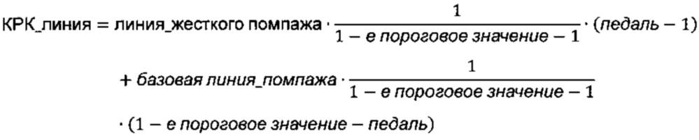 Способ работы двигателя (варианты) и система двигателя