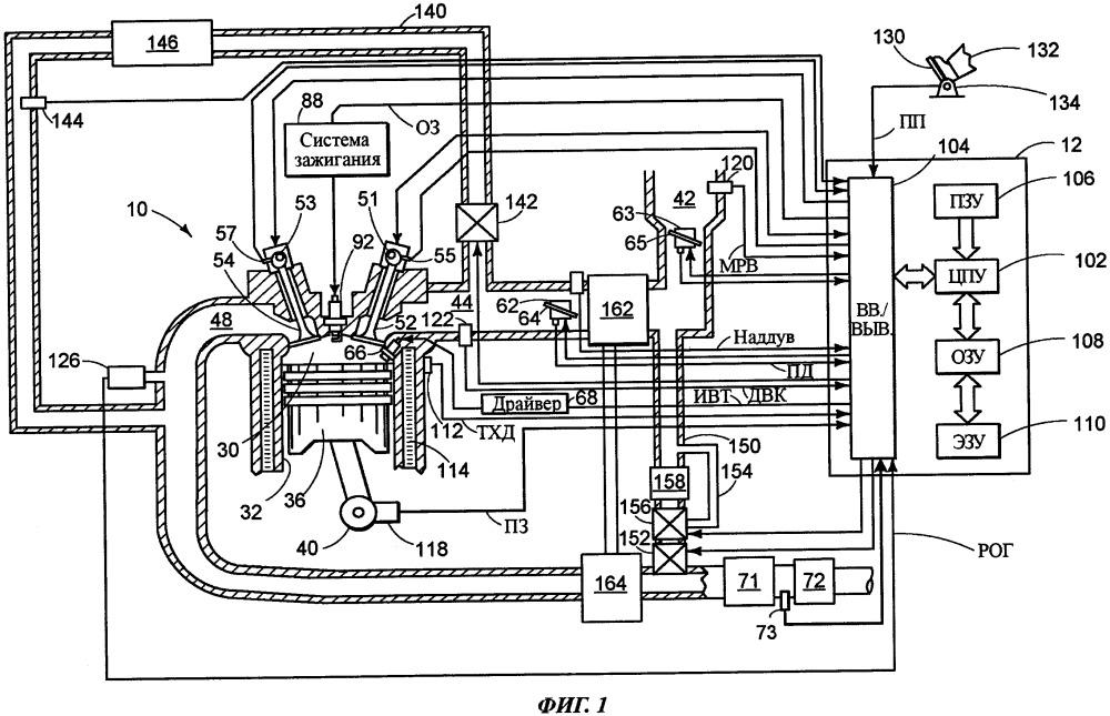 Способ (варианты) и система для обеспечения отсечки топлива при замедлении движения автомобиля