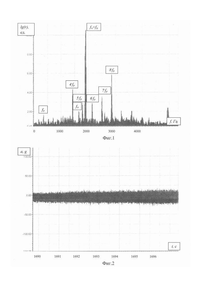 Способ диагностики технического состояния подшипника качения ротора турбомашины
