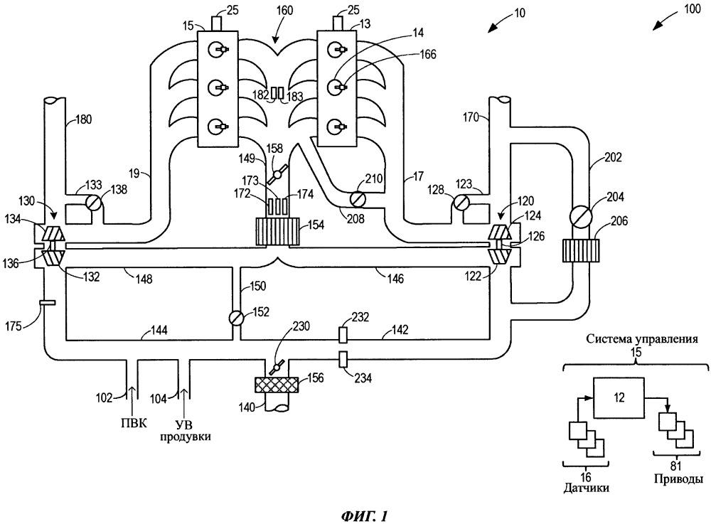 Способ и система (варианты) для двигателя
