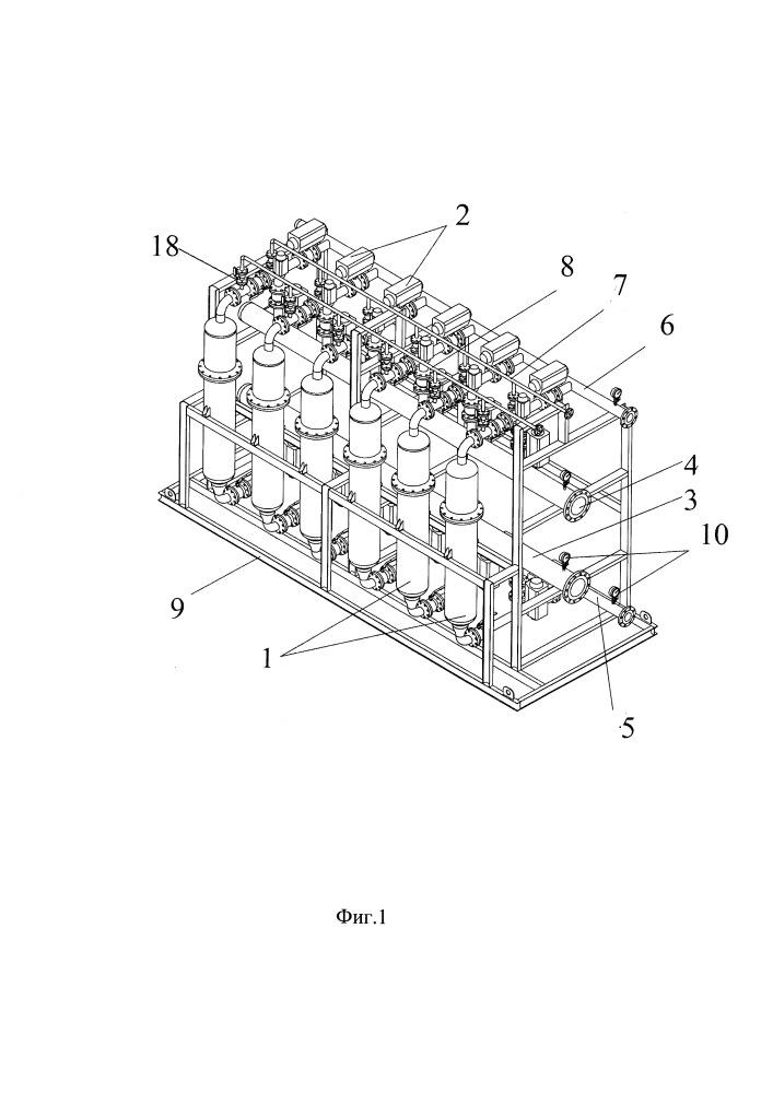 Блочно-модульная фильтрационная установка