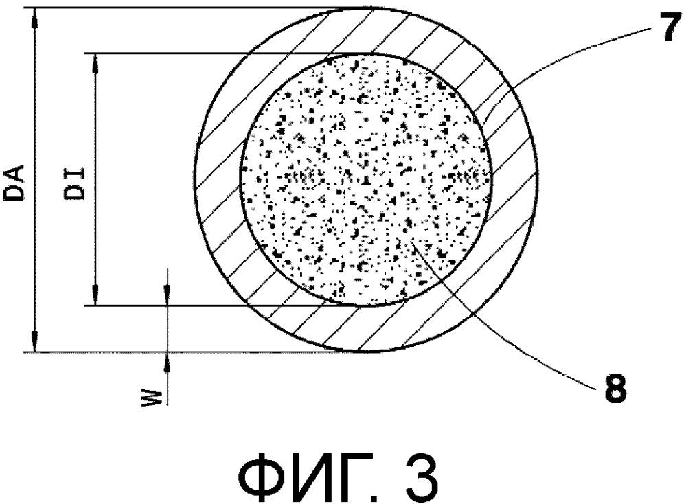 Трубчатая пружина для транспортных средств и способ изготовления трубчатой пружины