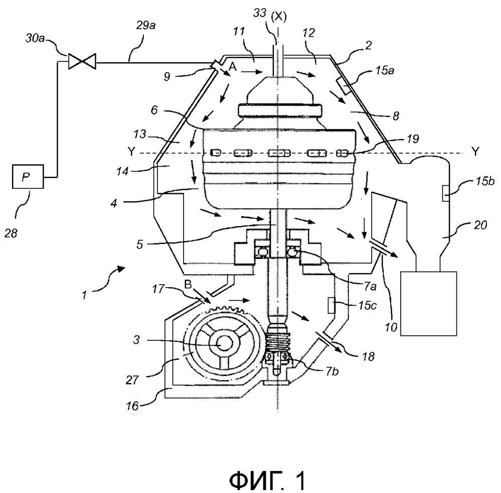Центробежный сепаратор, имеющий систему вентиляции