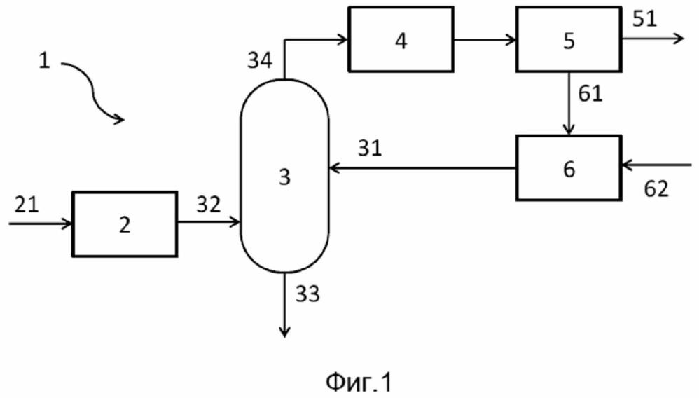 Установка для регенерации метанола и соответствующий способ