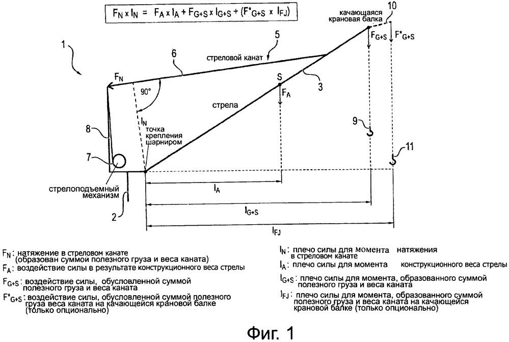 Кран, а также способ контроля устройства предохранения от перегрузок указанного крана