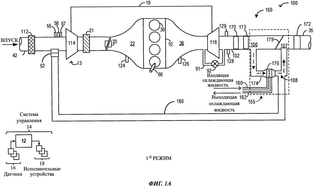 Способ и система для рециркуляции и рекуперации тепла отработавших газов