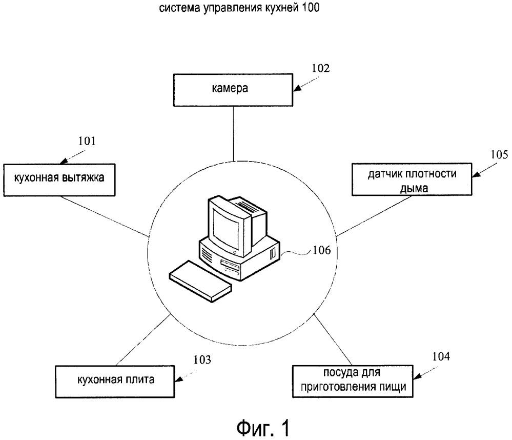 Способ и устройство для управления кухонной вытяжкой, а также носитель данных