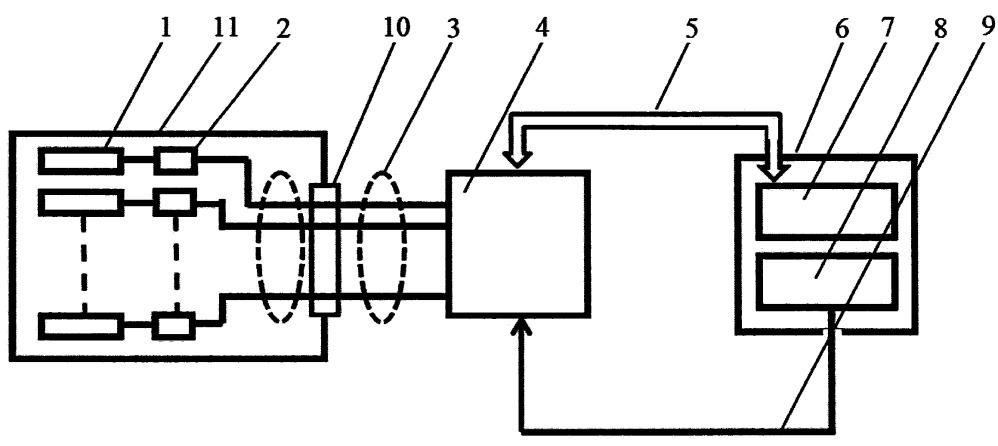 Система акустического контроля течи трубопровода аэс
