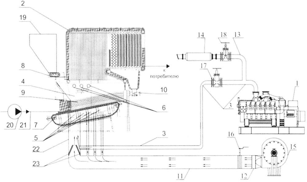 Силовая установка с активным котлом утилизатором высокотемпературного кипящего слоя с улучшенными характеристиками топочных процессов