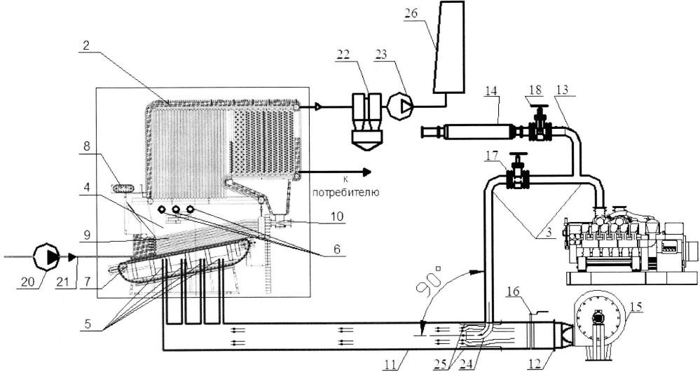 Силовая установка с активным котлом-утилизатором высокотемпературного кипящего слоя, устройством очистки уходящих газов и узлом смешения газов