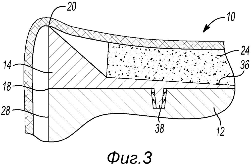 Способ производства покрытой внутренней панели транспортного средства