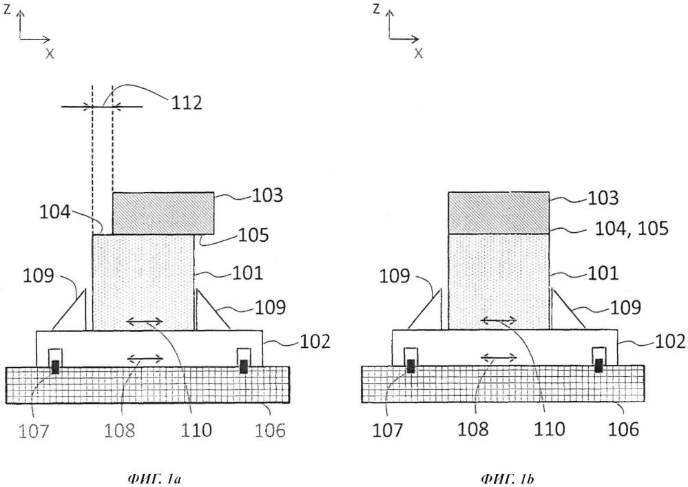 Аппарат и способ для связывания позиции в наборе данных конструкции с позицией в секции построения аппарата