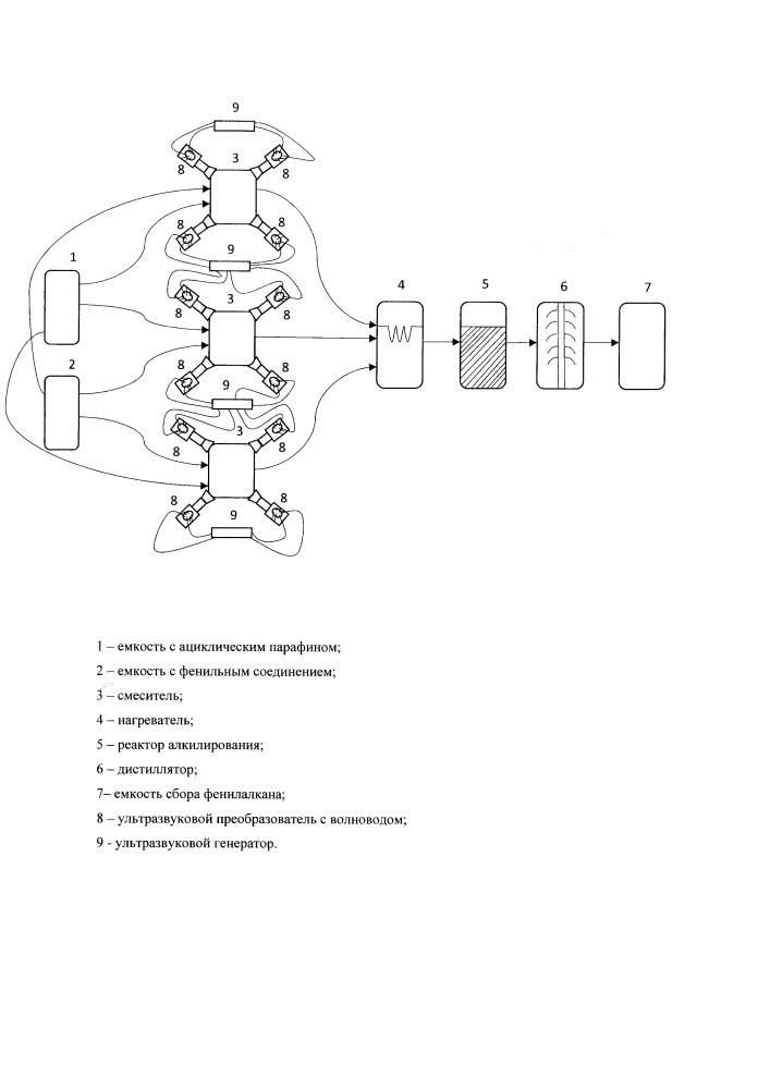 Способ непрерывного ультразвукового приготовления низкотемпературного органического теплоносителя на основе фенилалкана и устройство для его осуществления