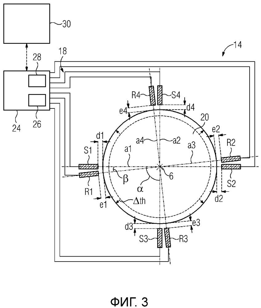 Способ контролирования устройства магнитного подшипника