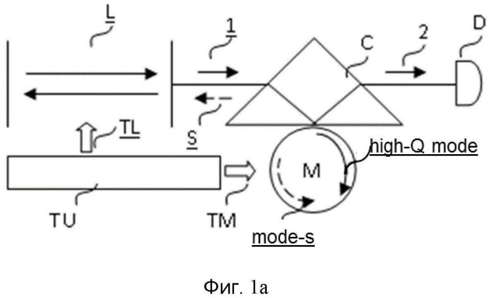 Компактный прибор с лазерами с множеством продольных мод, стабилизированными высокодобротными микрорезонаторами с генерацией оптических частотных гребенок