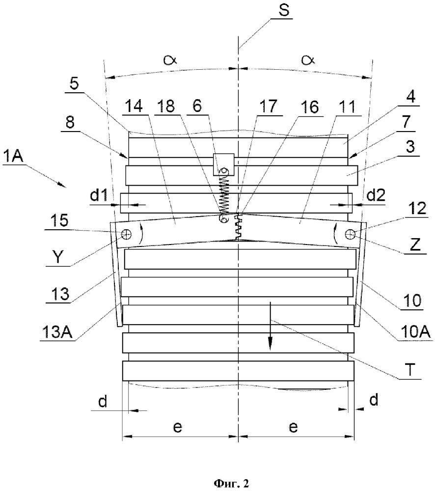 Устройство и способ для осевого центрирования стержнеобразного изделия или группы стержнеобразных изделий, а также многоступенчатый блок для резки стержнеобразного изделия или группы стержнеобразных изделий