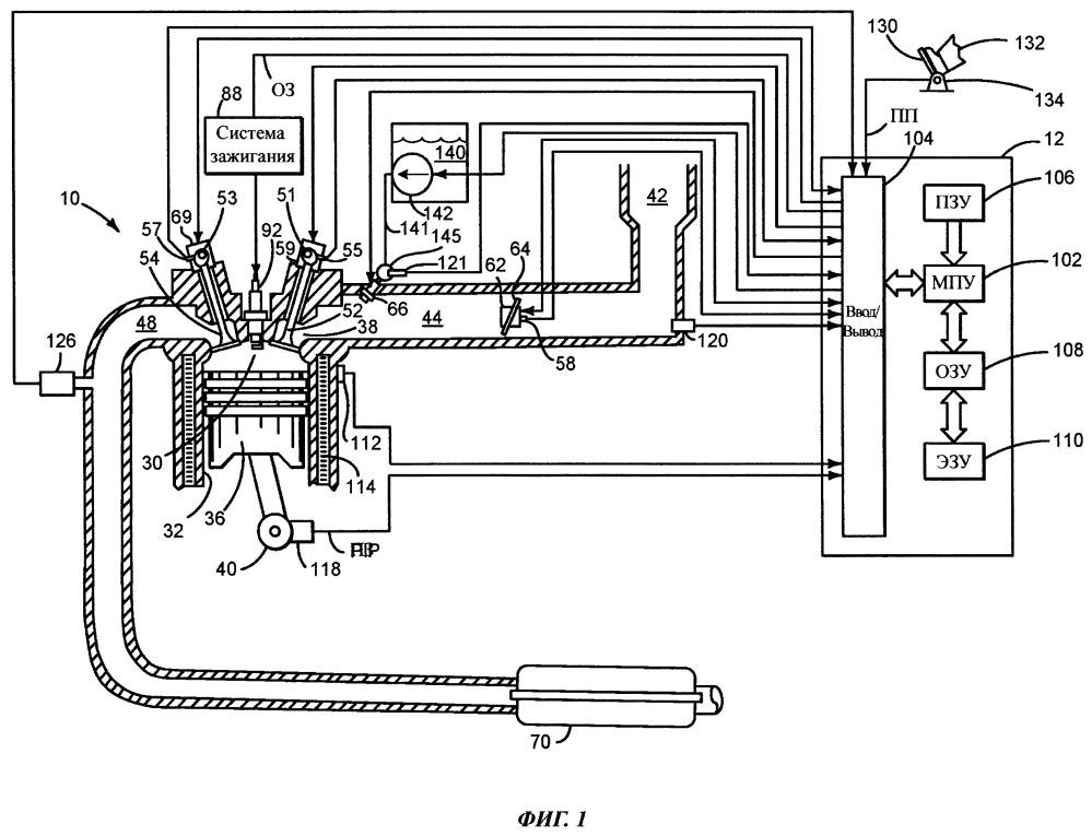 Способ (варианты) и система для подачи топлива в двигатель