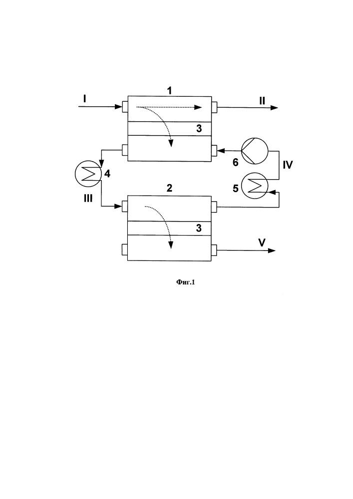Способ мембранно-абсорбционного разделения нефтезаводских газовых смесей, содержащих олефины и монооксид углерода