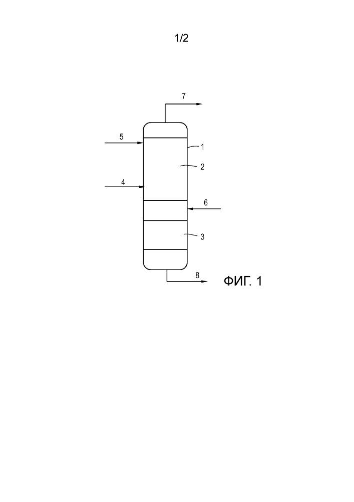 Способ получение hcl-содержащего газового потока
