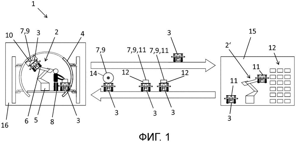 Роботизированная система и способ работы роботизированной системы