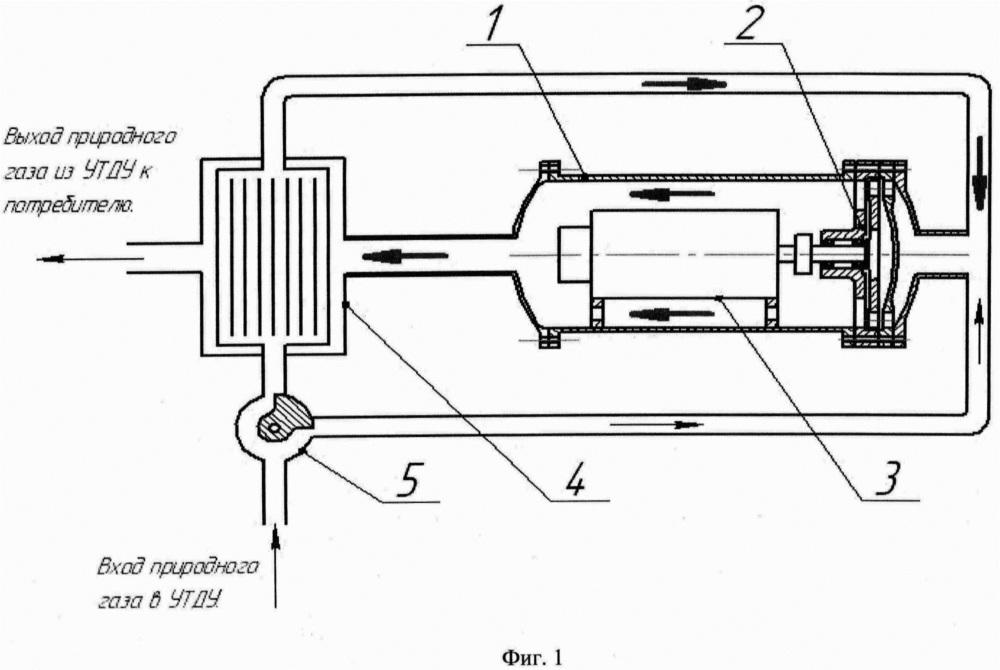 Универсальная турбодетандерная генераторная установка