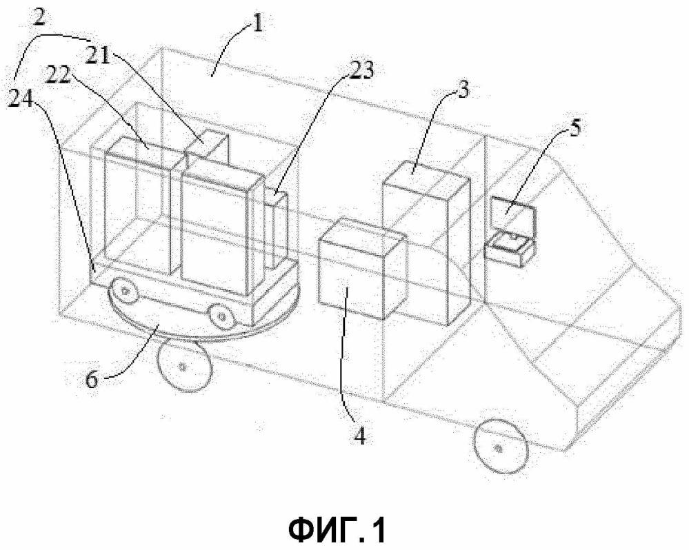 Устанавливаемая на транспортное средство система досмотра на основе обратного рассеяния