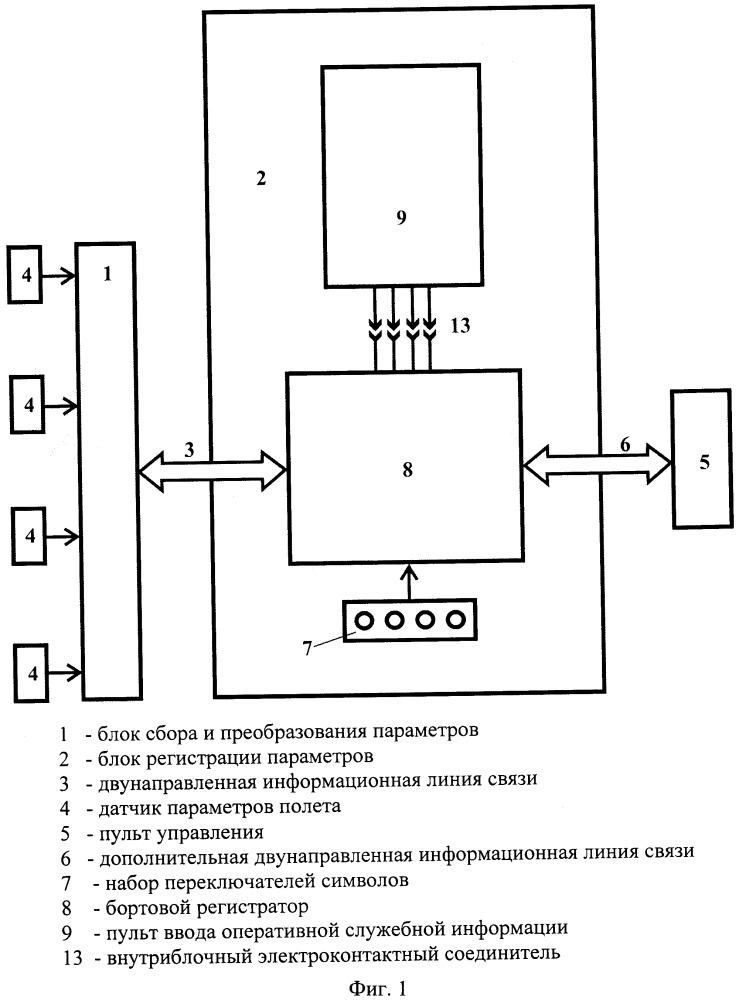 Система регистрации параметров полета