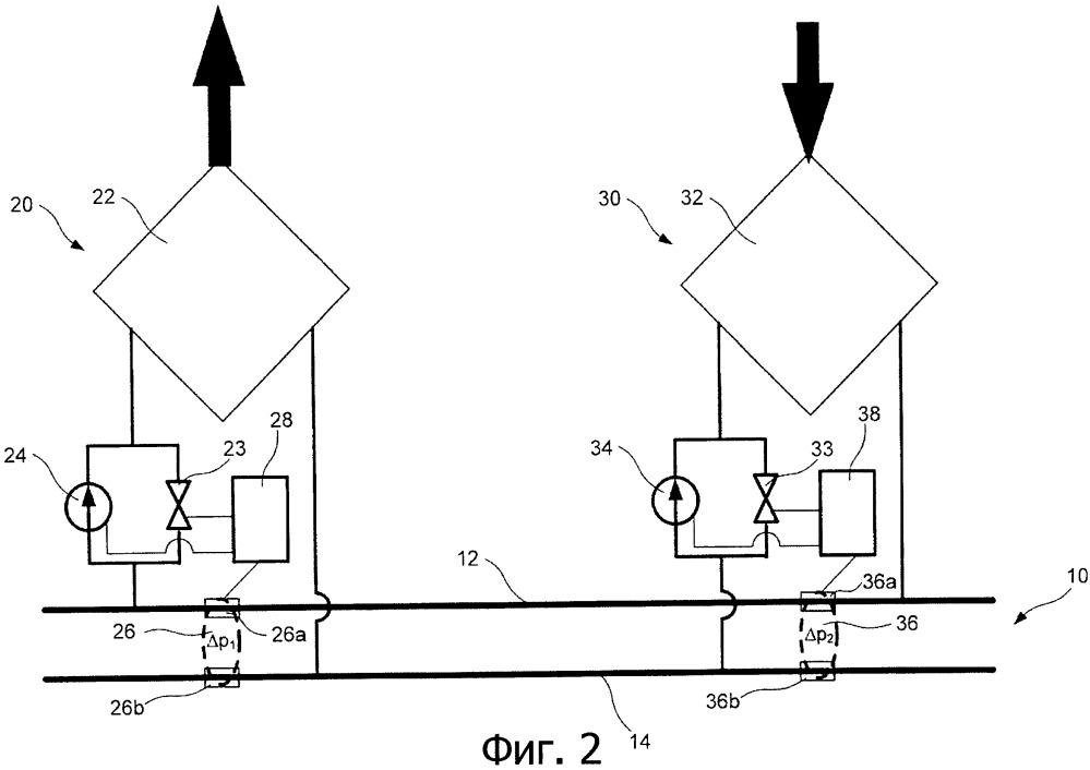 Районная система распределения тепловой энергии