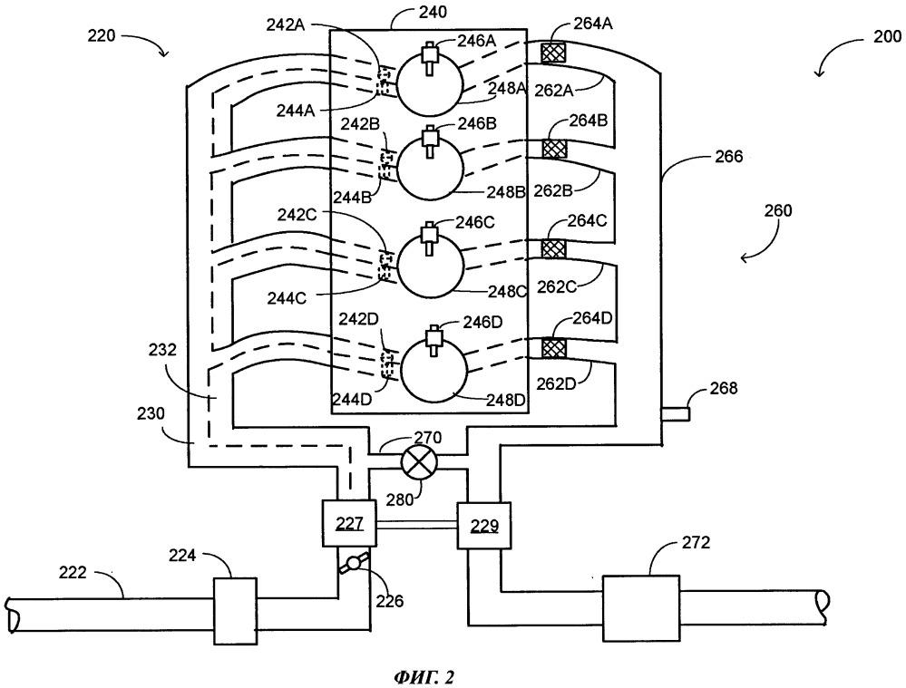 Способ (варианты) и система для регенерации бензинового сажевого фильтра