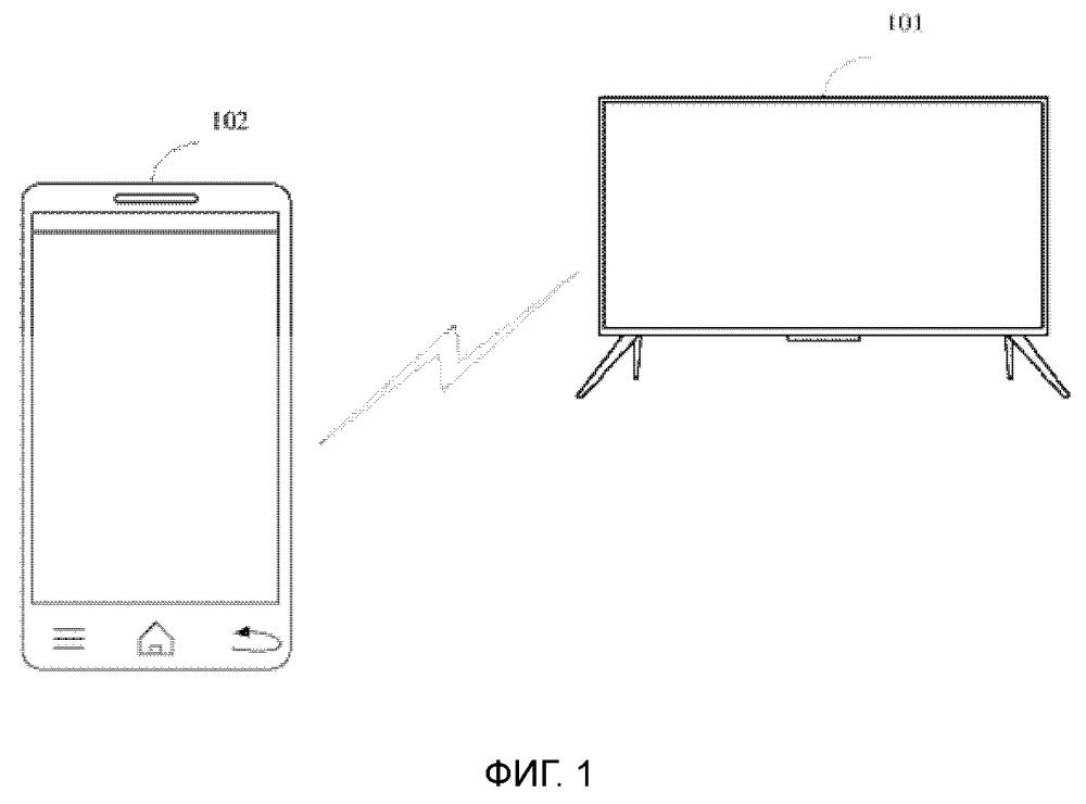 Способ и устройство для отображения интерфейса приложения