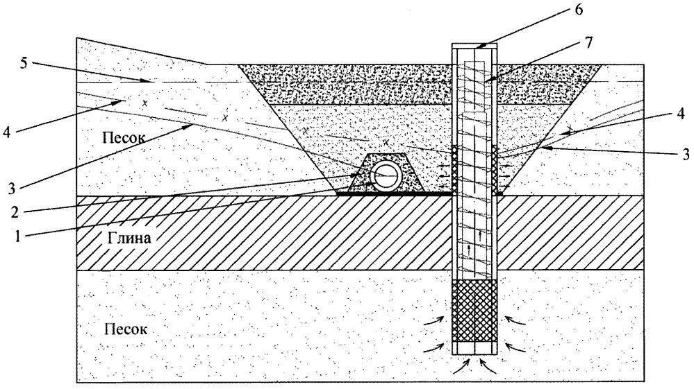 Способ устройства комбинированного дренажа со шнековым подъемом воды