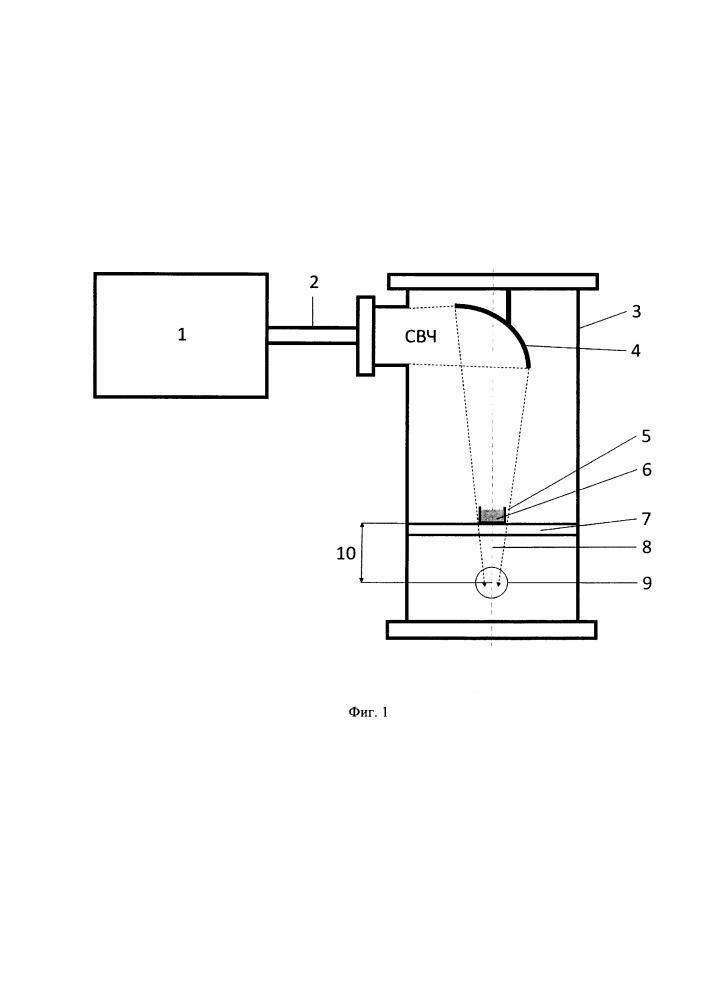 Способ извлечения металлов платиновой группы из отработанных алюмооксидных каталитических нейтрализаторов выхлопных газов
