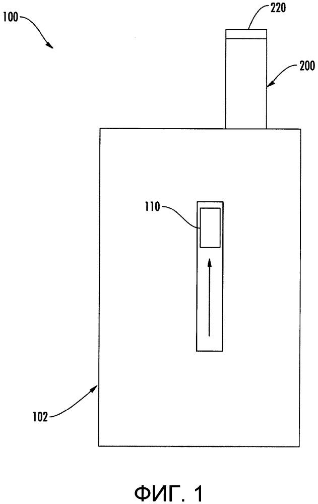 Пользовательский интерфейс для устройства доставки аэрозоля