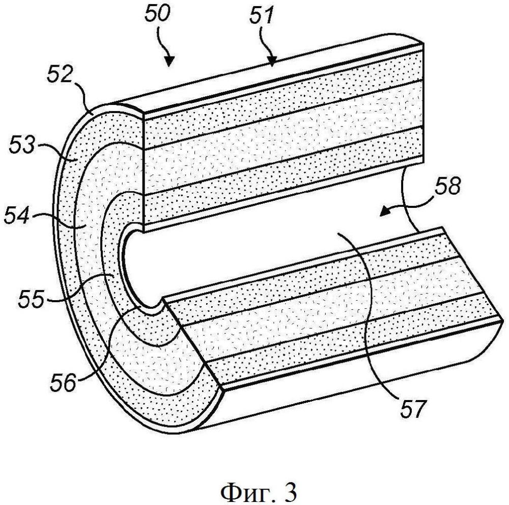 Устройство для нагревания материала, который возможно курить, изделие для использования с этим устройством и способ изготовления изделия
