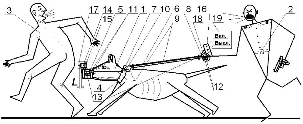 Комплекс средств для использования собаки под управлением кинолога в операции по временной нейтрализации человека или иного биологического объекта