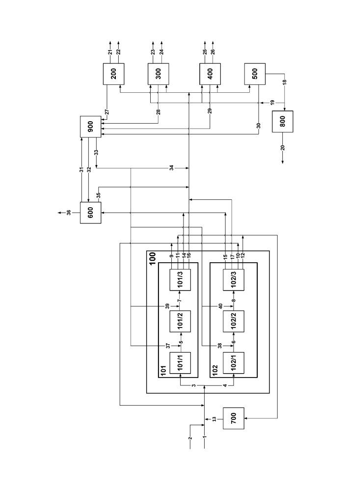 Газохимический комплекс производства полиэтилена