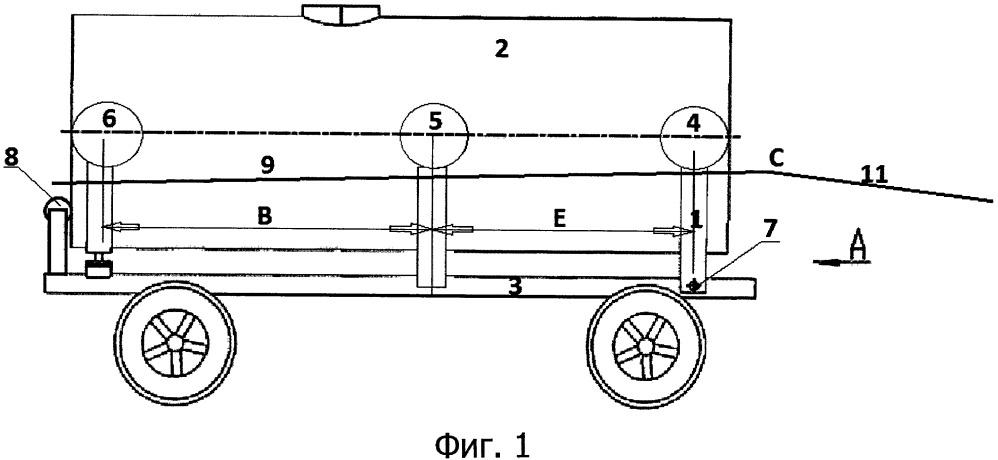 Способ погрузки грузов транспортных средств
