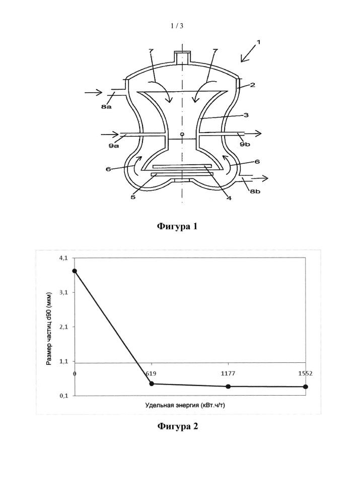 Наносуспензия, содержащая частицы и экстракт природных материалов