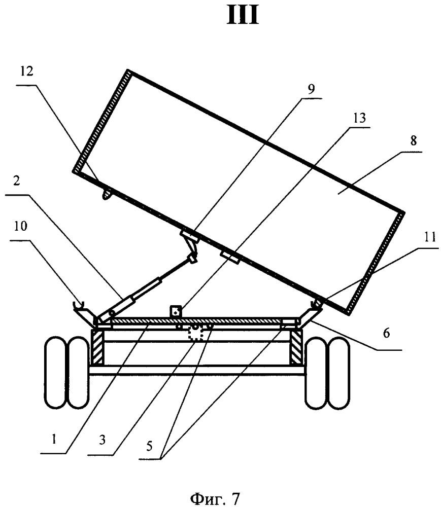 Самосвал с трёхсторонним опрокидыванием кузова