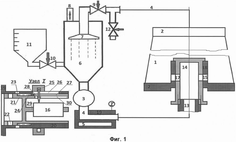 Способ соединения и отсоединения тары для горячей пропитки и вакуумирования размещённых в ней продуктов и устройство для автоматического поддержания заданной температуры нагрева нагревательной среды