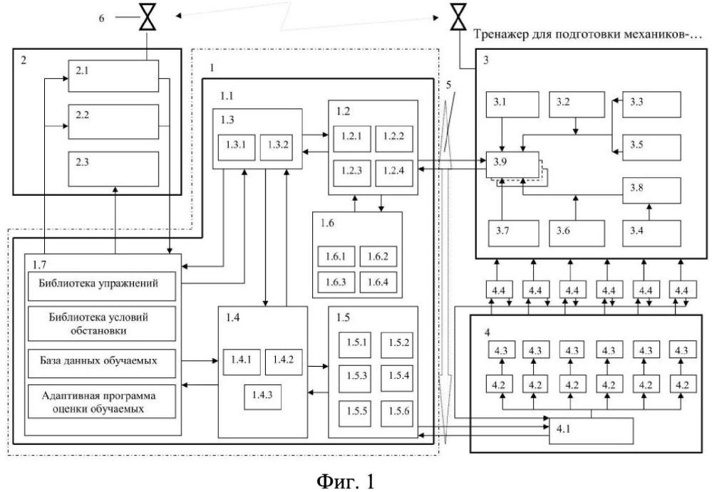 Тренажер для подготовки механиков-водителей подвижных комплексов вооружения