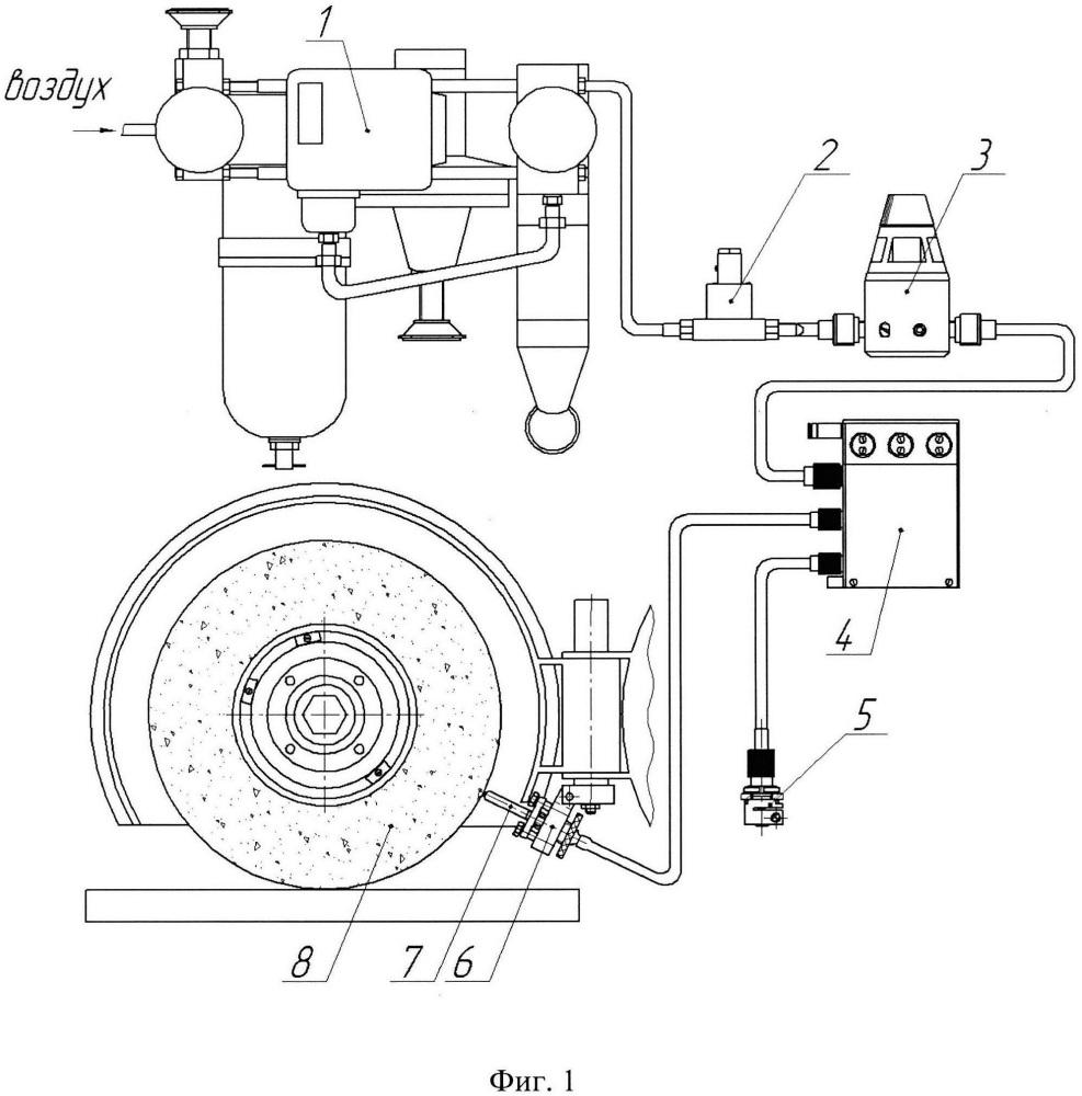 Устройство для измерения состояния поверхности шлифовального круга в процессе обработки и способ его применения