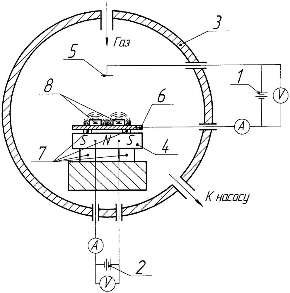 Способ ионной очистки в скрещенных электрических и магнитных полях перед вакуумной ионно-плазменной обработкой