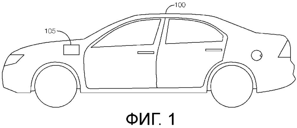 Система и способ привлечения внимания водителя транспортного средства